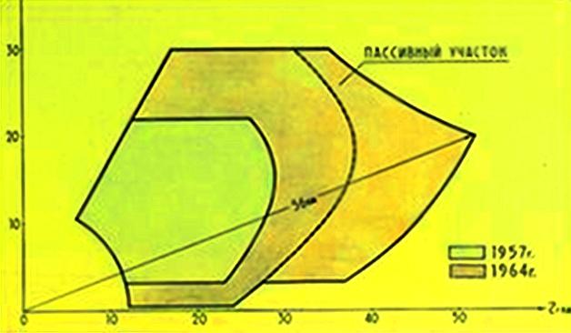PAC-3の射程とフットプリントの関係 - 数多久遠のブログ…